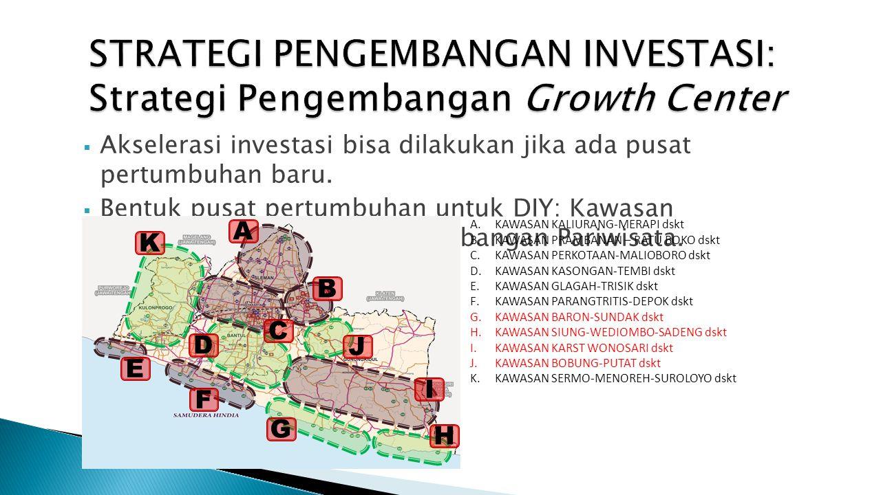  Akselerasi investasi bisa dilakukan jika ada pusat pertumbuhan baru.  Bentuk pusat pertumbuhan untuk DIY: Kawasan Industri dan Kawasan Pengembangan