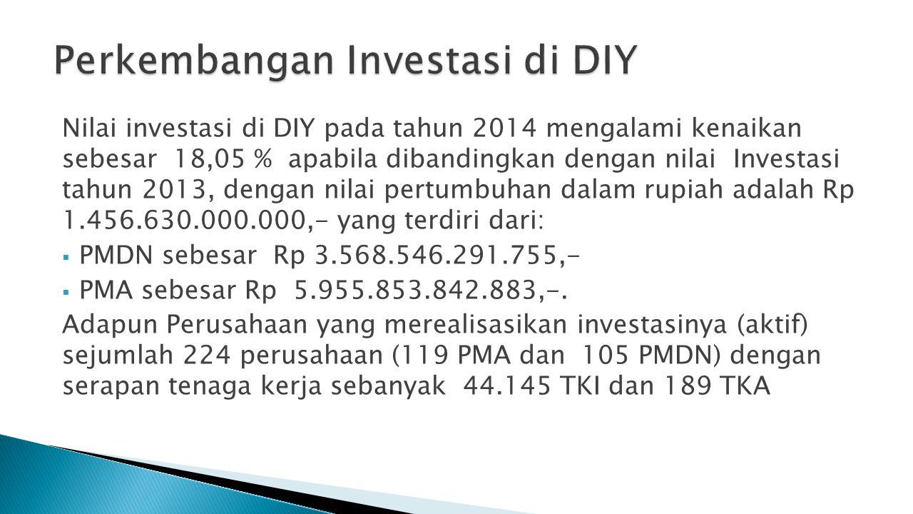 Nilai investasi di DIY pada tahun 2014 mengalami kenaikan sebesar 18,05 % apabila dibandingkan dengan nilai Investasi tahun 2013, dengan nilai pertumb