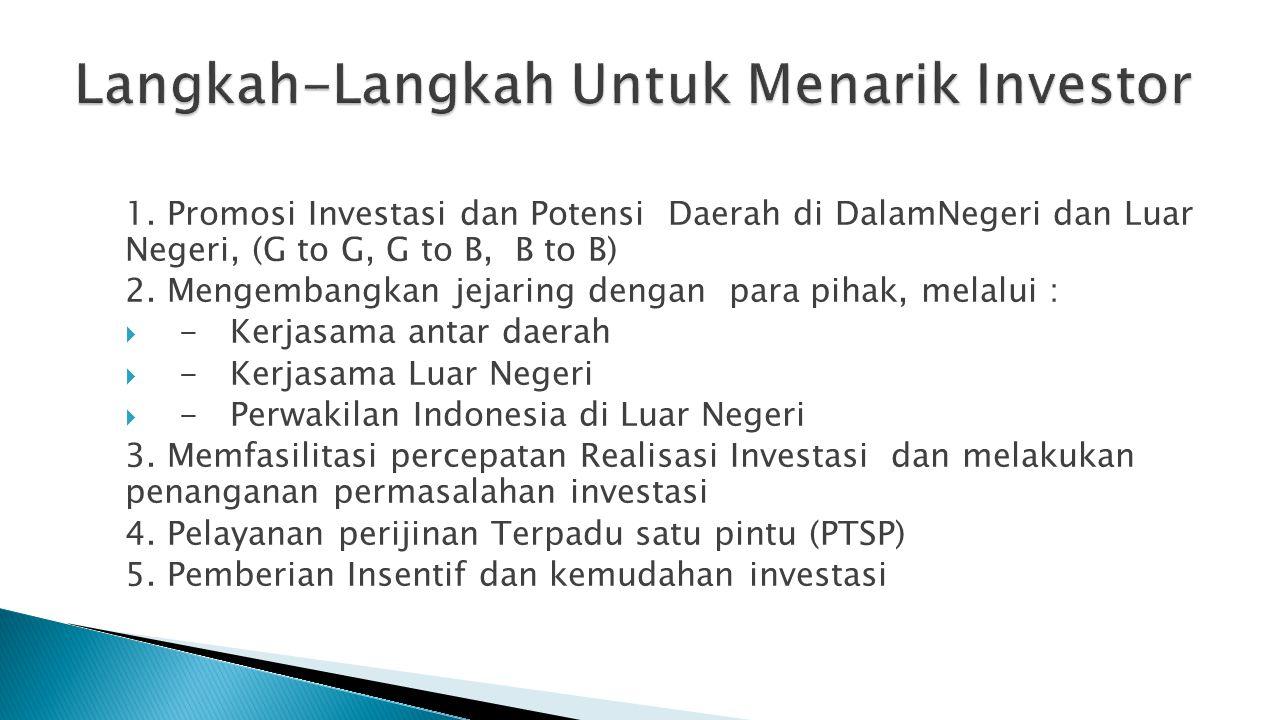1. Promosi Investasi dan Potensi Daerah di DalamNegeri dan Luar Negeri, (G to G, G to B, B to B) 2. Mengembangkan jejaring dengan para pihak, melalui