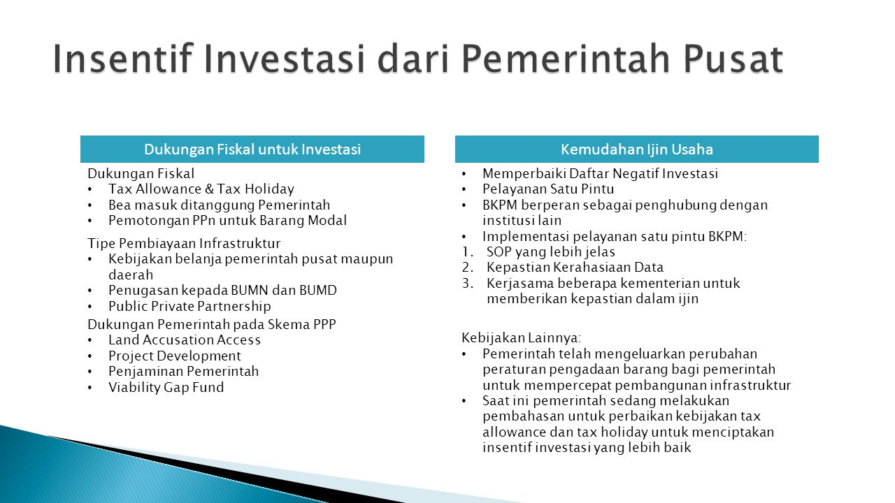 Dukungan Fiskal untuk InvestasiKemudahan Ijin Usaha Dukungan Fiskal Tax Allowance & Tax Holiday Bea masuk ditanggung Pemerintah Pemotongan PPn untuk B