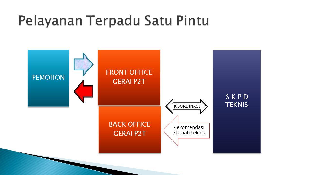 PEMOHON FRONT OFFICE GERAI P2T FRONT OFFICE GERAI P2T S K P D TEKNIS KOORDINASI Rekomendasi /telaah teknis BACK OFFICE GERAI P2T BACK OFFICE GERAI P2T