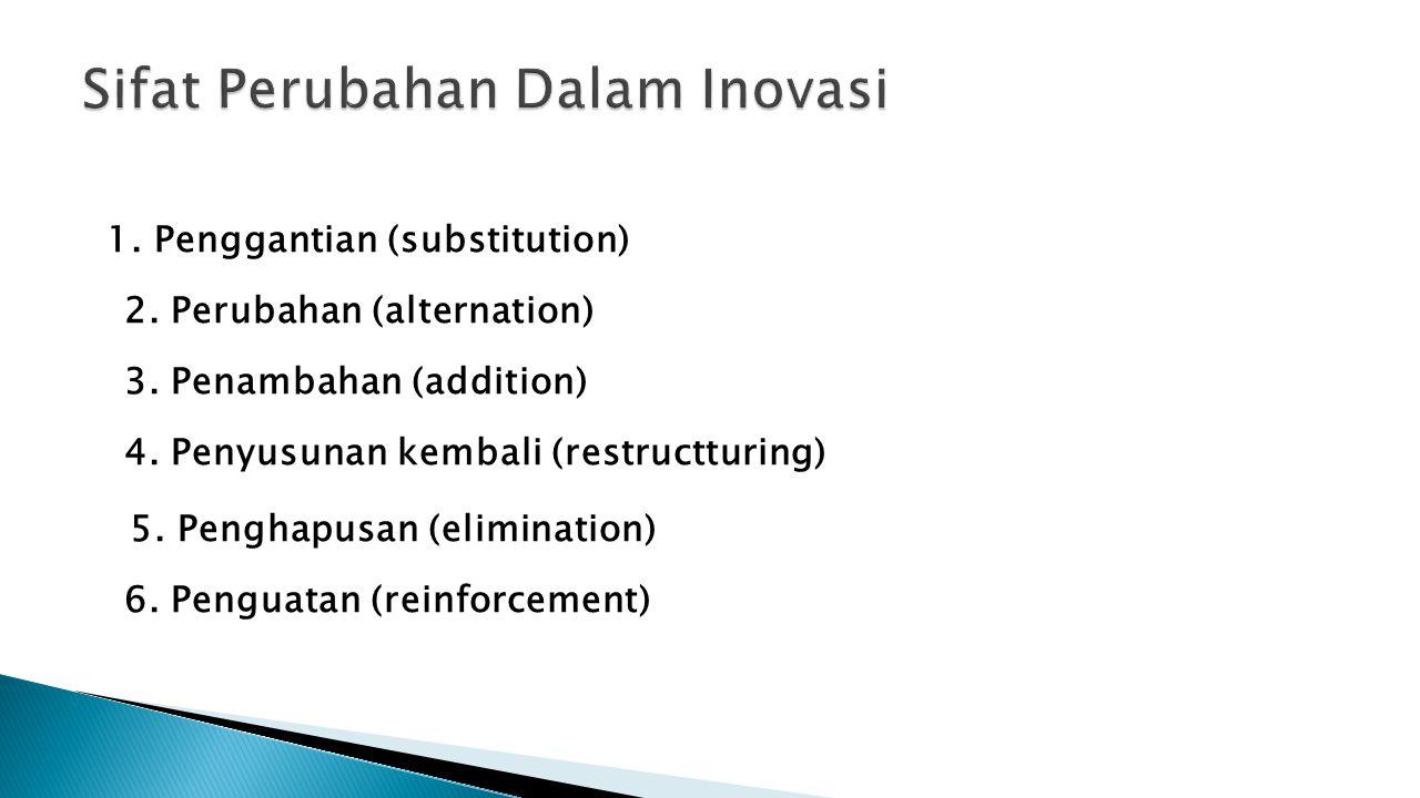 1. Penggantian (substitution) 2. Perubahan (alternation) 3. Penambahan (addition) 4. Penyusunan kembali (restructturing) 5. Penghapusan (elimination)