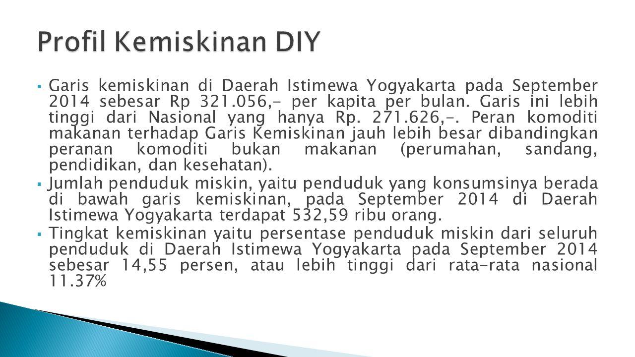  Garis kemiskinan di Daerah Istimewa Yogyakarta pada September 2014 sebesar Rp 321.056,- per kapita per bulan. Garis ini lebih tinggi dari Nasional y