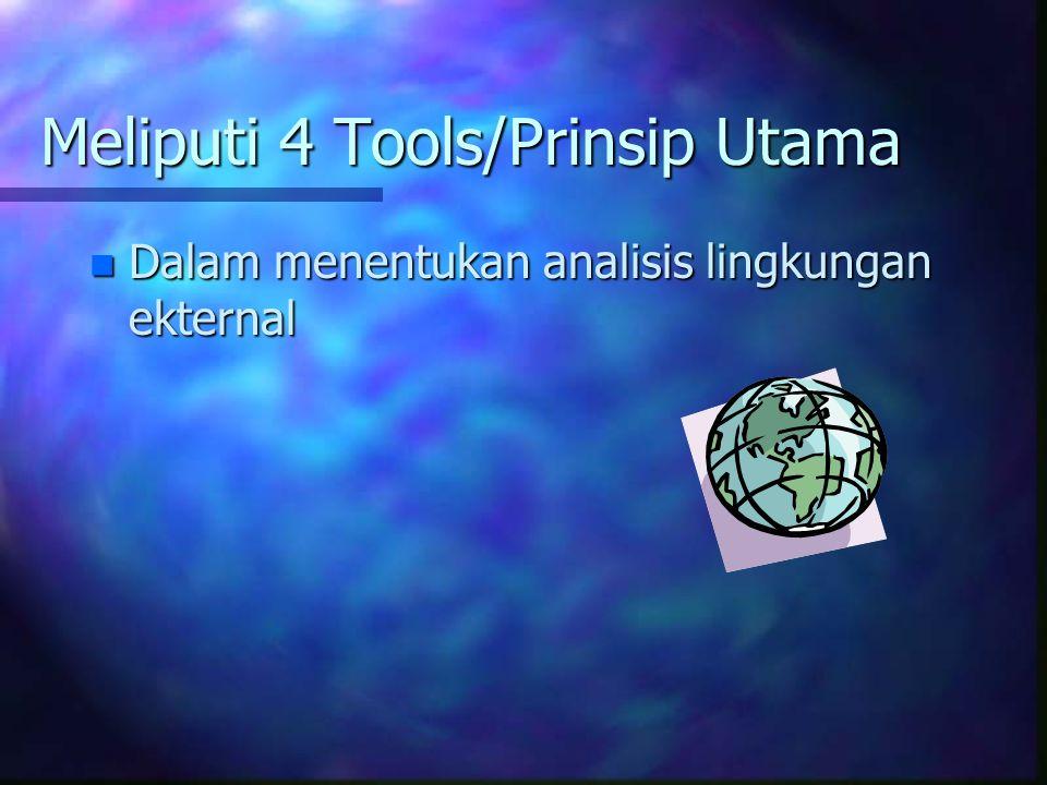 Meliputi 4 Tools/Prinsip Utama n Dalam menentukan analisis lingkungan ekternal