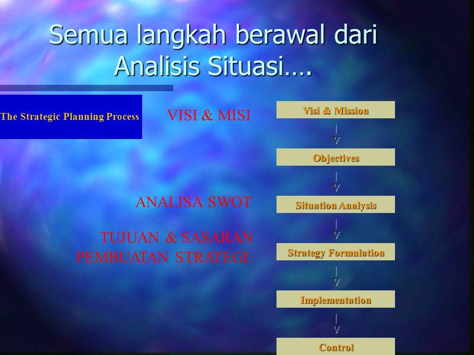 Semua langkah berawal dari Analisis Situasi….