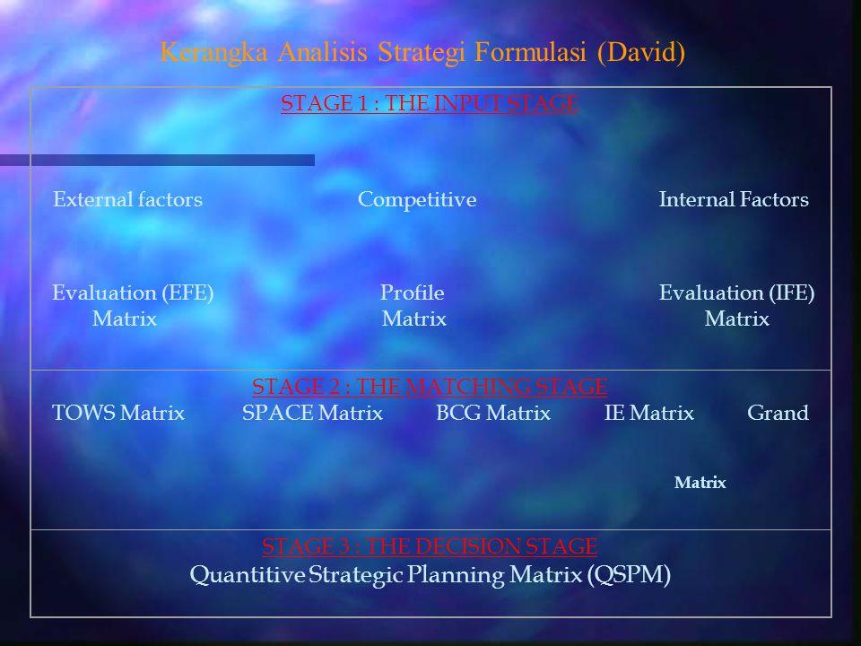 STAGE 1 : THE INPUT STAGE External factors Competitive Internal Factors Evaluation (EFE) Profile Evaluation (IFE) Matrix Matrix Matrix STAGE 2 : THE MATCHING STAGE TOWS Matrix SPACE Matrix BCG Matrix IE Matrix Grand Matrix STAGE 3 : THE DECISION STAGE Quantitive Strategic Planning Matrix (QSPM) Kerangka Analisis Strategi Formulasi (David)