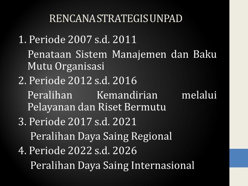 RENCANA STRATEGIS UNPAD 1. Periode 2007 s.d.