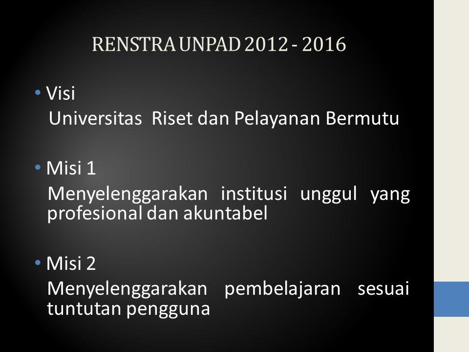 RENSTRA UNPAD 2012 - 2016 Visi Universitas Riset dan Pelayanan Bermutu Misi 1 Menyelenggarakan institusi unggul yang profesional dan akuntabel Misi 2 Menyelenggarakan pembelajaran sesuai tuntutan pengguna