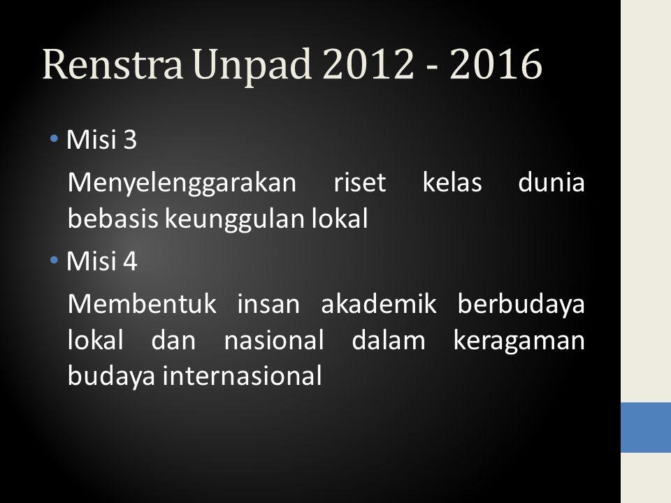 Renstra Unpad 2012 - 2016 Misi 3 Menyelenggarakan riset kelas dunia bebasis keunggulan lokal Misi 4 Membentuk insan akademik berbudaya lokal dan nasional dalam keragaman budaya internasional