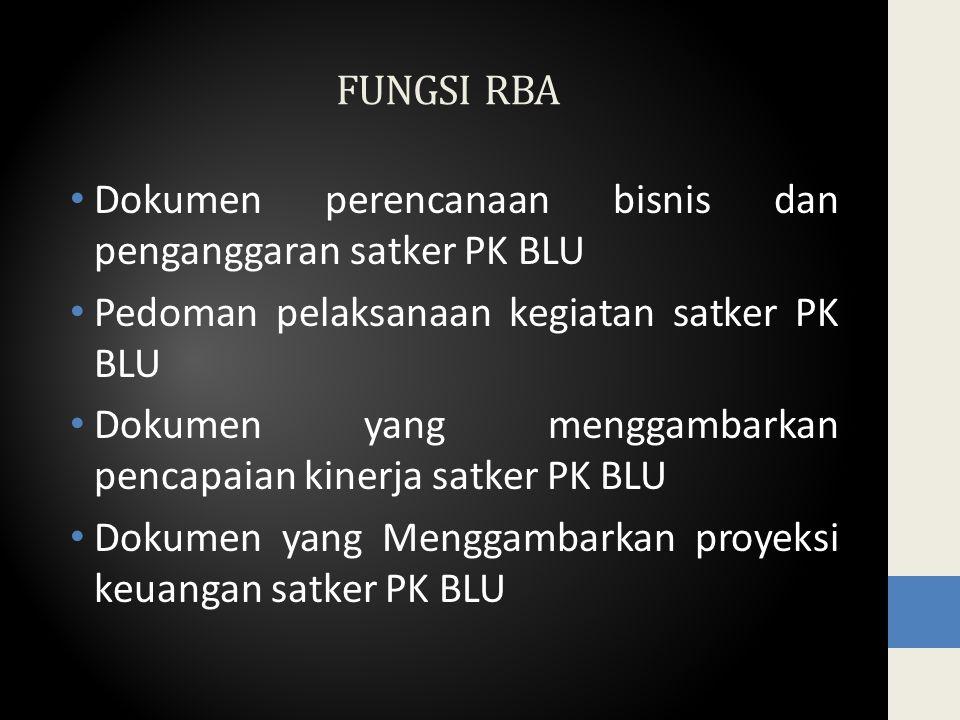 FUNGSI RBA Dokumen perencanaan bisnis dan penganggaran satker PK BLU Pedoman pelaksanaan kegiatan satker PK BLU Dokumen yang menggambarkan pencapaian kinerja satker PK BLU Dokumen yang Menggambarkan proyeksi keuangan satker PK BLU