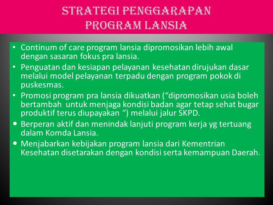 STRATEGI PENGGARAPAN PROGRAM LANSIA Continum of care program lansia dipromosikan lebih awal dengan sasaran fokus pra lansia.