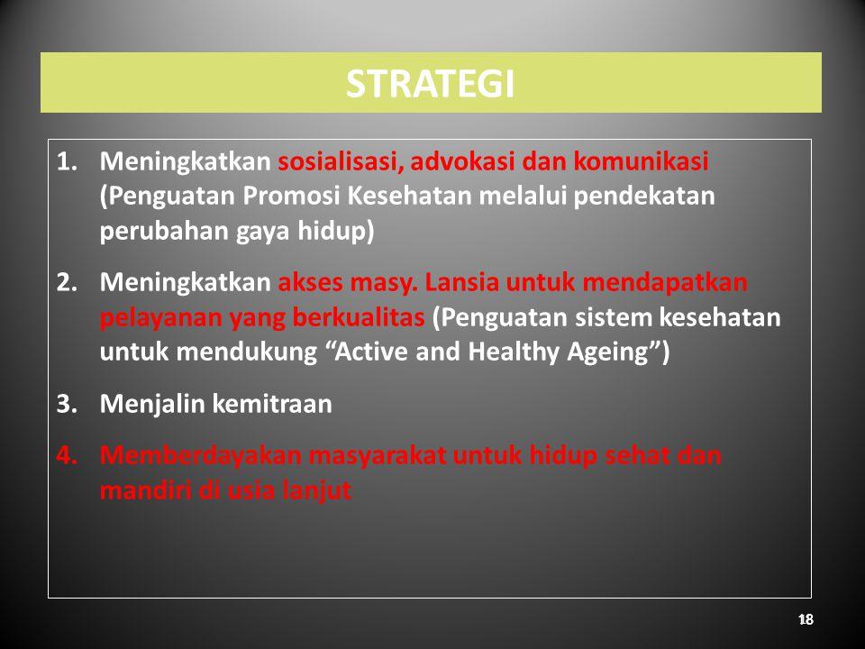 STRATEGI 1.Meningkatkan sosialisasi, advokasi dan komunikasi (Penguatan Promosi Kesehatan melalui pendekatan perubahan gaya hidup) 2.Meningkatkan akses masy.