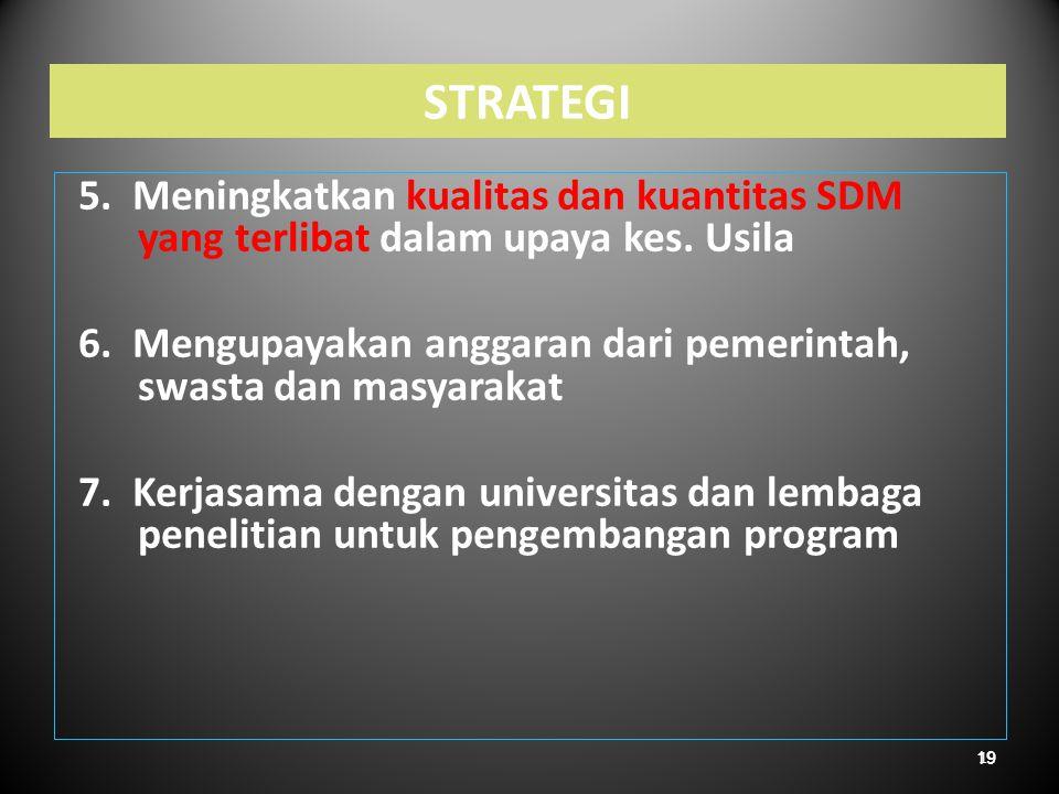 19 5.Meningkatkan kualitas dan kuantitas SDM yang terlibat dalam upaya kes.