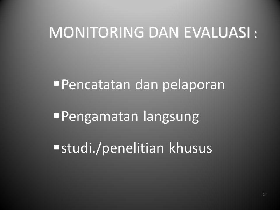 MONITORING DAN EVALUASI : MONITORING DAN EVALUASI :  Pencatatan dan pelaporan  Pengamatan langsung  studi./penelitian khusus 24