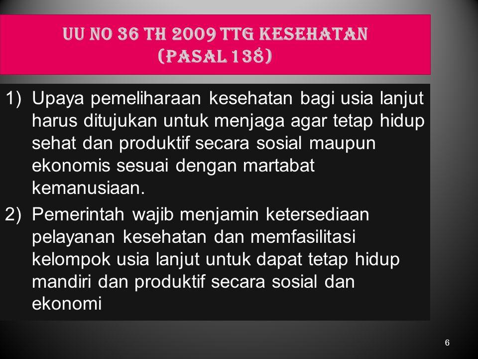 UU NO 36 TH 2009 TTG KESEHATAN (Pasal 138) 1) Upaya pemeliharaan kesehatan bagi usia lanjut harus ditujukan untuk menjaga agar tetap hidup sehat dan produktif secara sosial maupun ekonomis sesuai dengan martabat kemanusiaan.