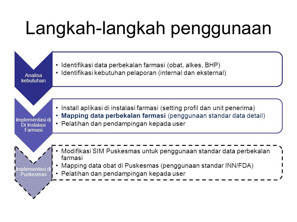 Langkah-langkah penggunaan Analisa kebutuhan Identifikasi data perbekalan farmasi (obat, alkes, BHP) Identifikasi kebutuhan pelaporan (internal dan ek