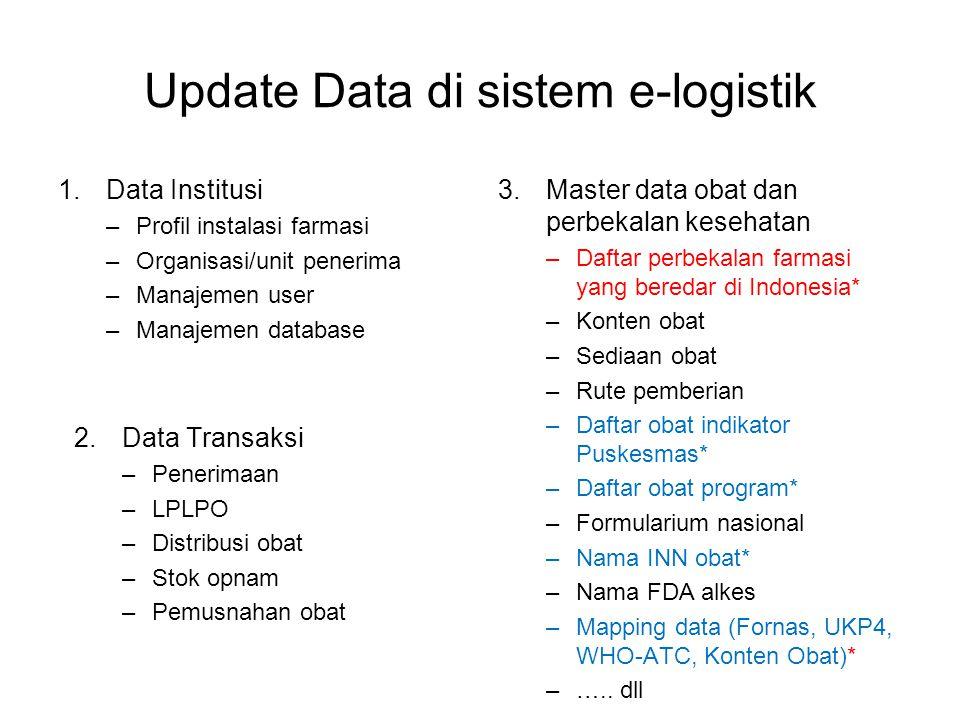 Update Data di sistem e-logistik 1.Data Institusi –Profil instalasi farmasi –Organisasi/unit penerima –Manajemen user –Manajemen database 3.Master dat