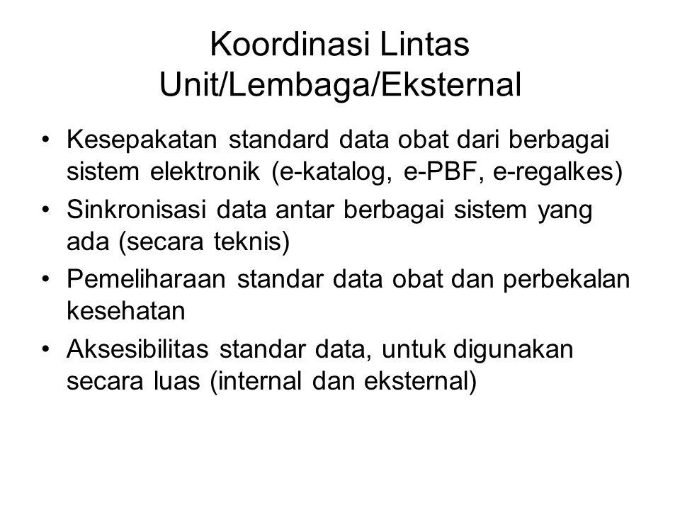 Koordinasi Lintas Unit/Lembaga/Eksternal Kesepakatan standard data obat dari berbagai sistem elektronik (e-katalog, e-PBF, e-regalkes) Sinkronisasi da