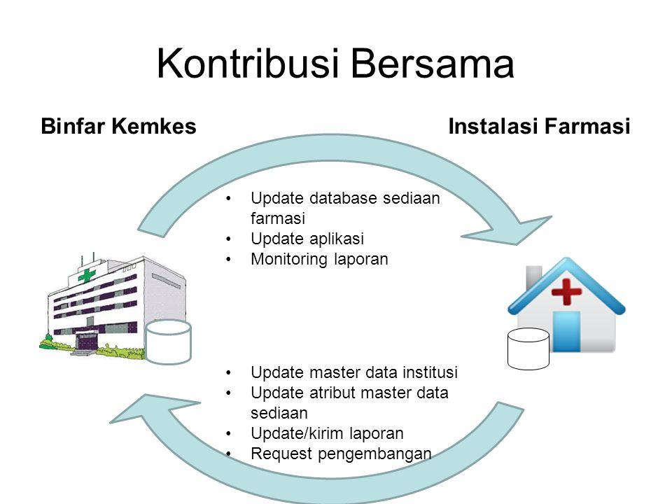 Kontribusi Bersama Binfar KemkesInstalasi Farmasi Update database sediaan farmasi Update aplikasi Monitoring laporan Update master data institusi Upda