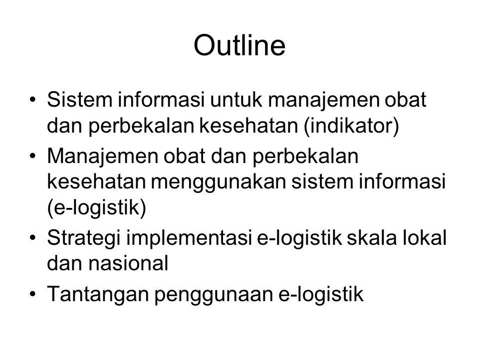 Outline Sistem informasi untuk manajemen obat dan perbekalan kesehatan (indikator) Manajemen obat dan perbekalan kesehatan menggunakan sistem informas
