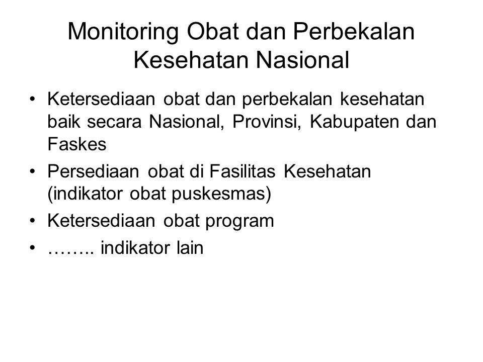 Monitoring Obat dan Perbekalan Kesehatan Nasional Ketersediaan obat dan perbekalan kesehatan baik secara Nasional, Provinsi, Kabupaten dan Faskes Pers