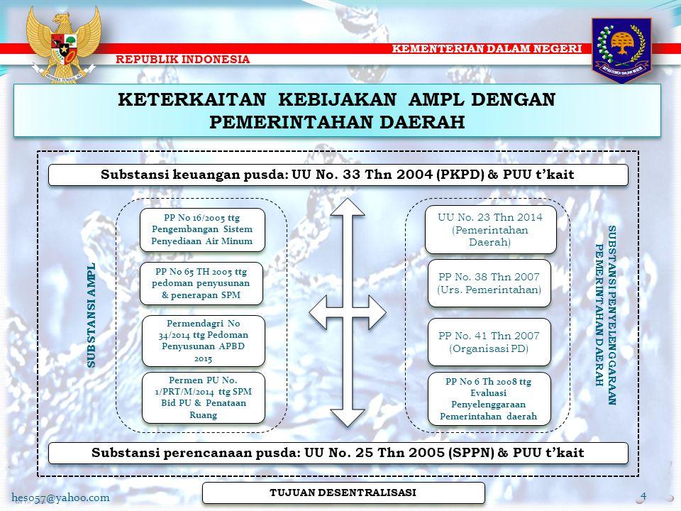 KEMENTERIAN DALAM NEGERI REPUBLIK INDONESIA UU No.