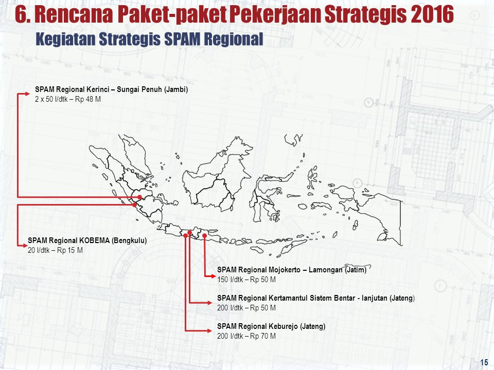 Kegiatan Strategis SPAM Regional SPAM Regional Kerinci – Sungai Penuh (Jambi) 2 x 50 l/dtk – Rp 48 M 6. Rencana Paket-paket Pekerjaan Strategis 2016 1