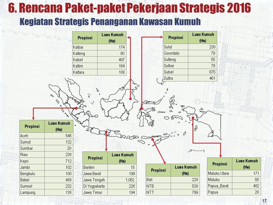 Kegiatan Strategis Penanganan Kawasan Kumuh 6. Rencana Paket-paket Pekerjaan Strategis 2016 17