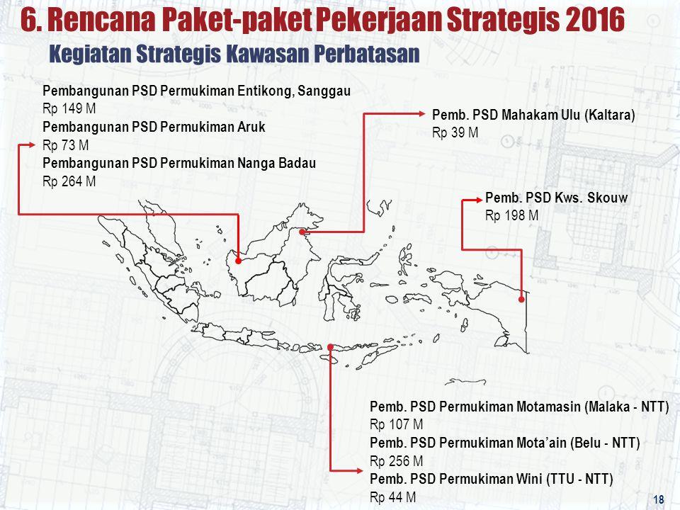 Pemb.PSD Permukiman Motamasin (Malaka - NTT) Rp 107 M Pemb.