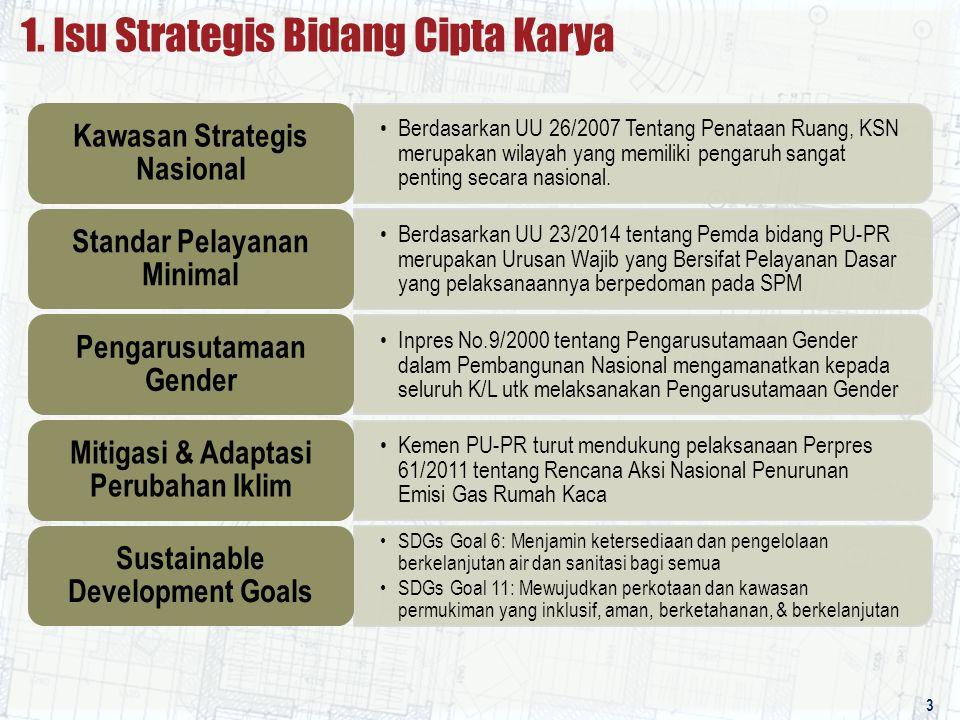 1. Isu Strategis Bidang Cipta Karya Berdasarkan UU 26/2007 Tentang Penataan Ruang, KSN merupakan wilayah yang memiliki pengaruh sangat penting secara