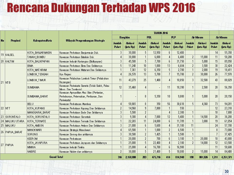Rencana Dukungan Terhadap WPS 2016 30