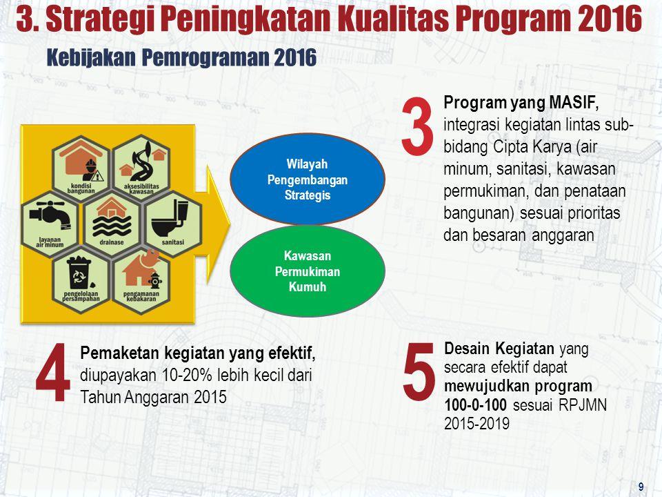 Program yang MASIF, integrasi kegiatan lintas sub- bidang Cipta Karya (air minum, sanitasi, kawasan permukiman, dan penataan bangunan) sesuai priorita