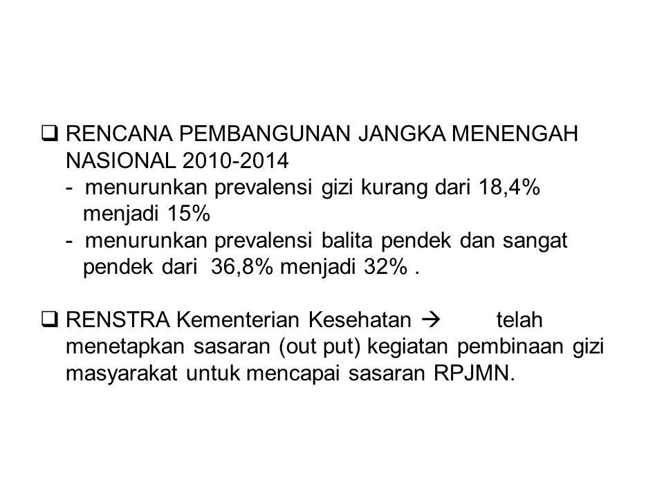  RENCANA PEMBANGUNAN JANGKA MENENGAH NASIONAL 2010-2014 - menurunkan prevalensi gizi kurang dari 18,4% menjadi 15% - menurunkan prevalensi balita pen