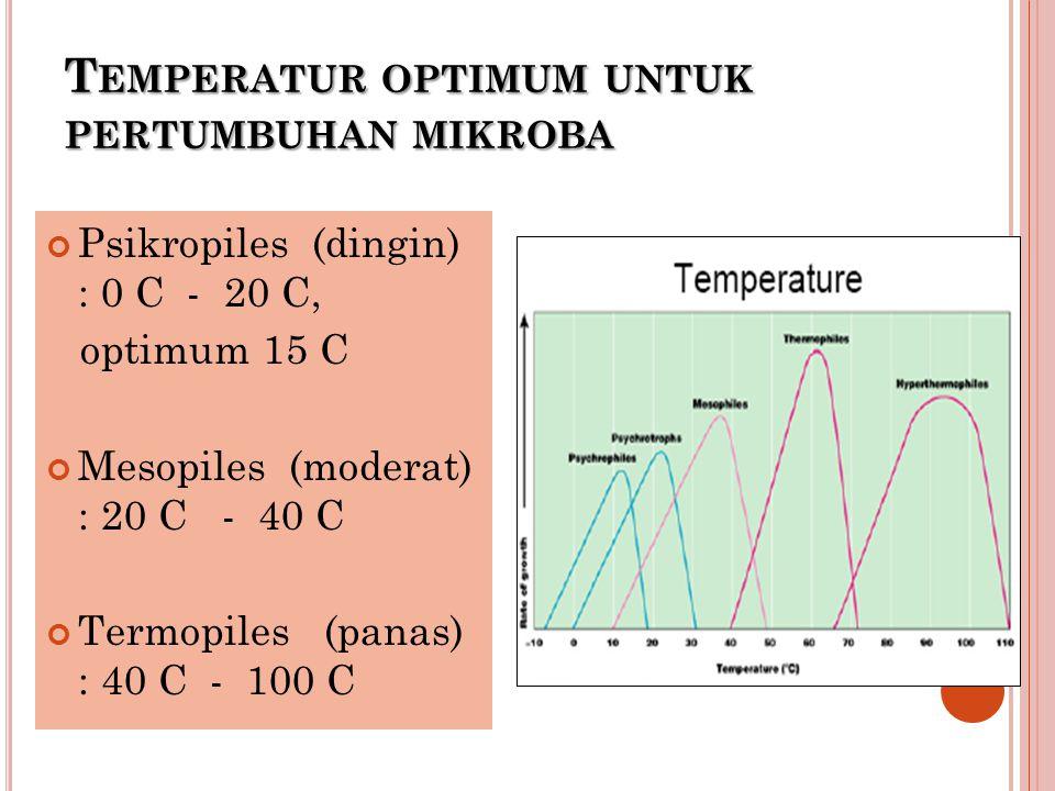 T EMPERATUR OPTIMUM UNTUK PERTUMBUHAN MIKROBA Psikropiles (dingin) : 0 C - 20 C, optimum 15 C Mesopiles (moderat) : 20 C - 40 C Termopiles (panas) : 4