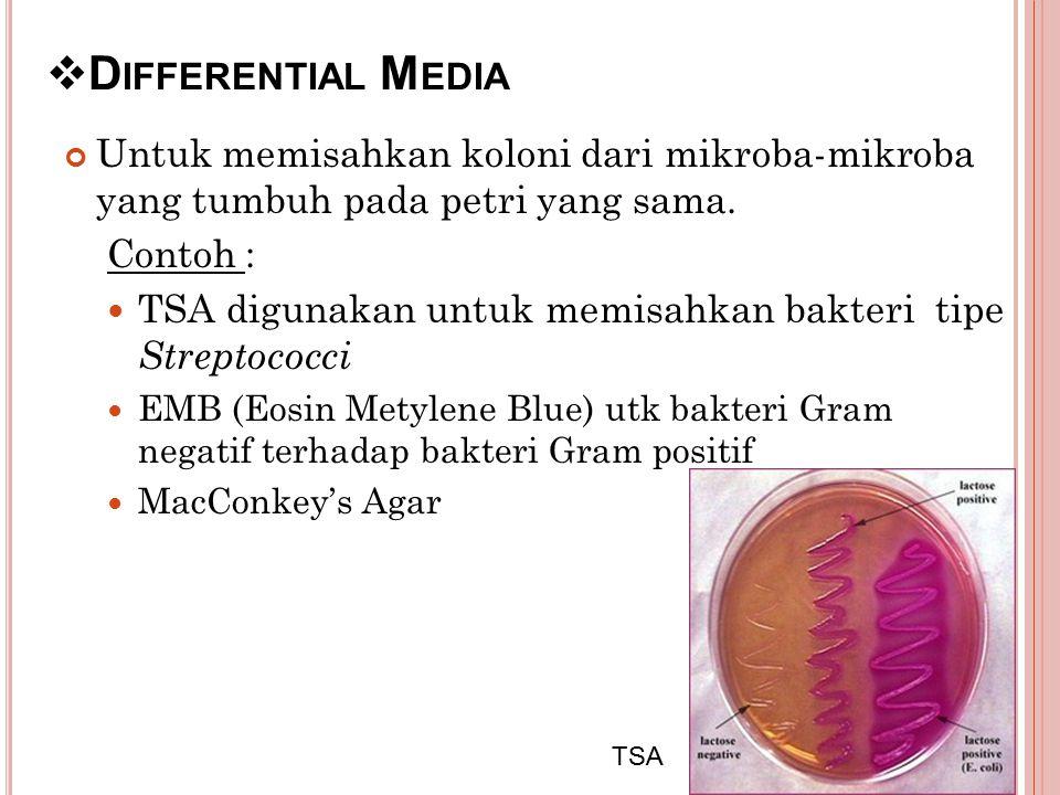  D IFFERENTIAL M EDIA Untuk memisahkan koloni dari mikroba-mikroba yang tumbuh pada petri yang sama. Contoh : TSA digunakan untuk memisahkan bakteri