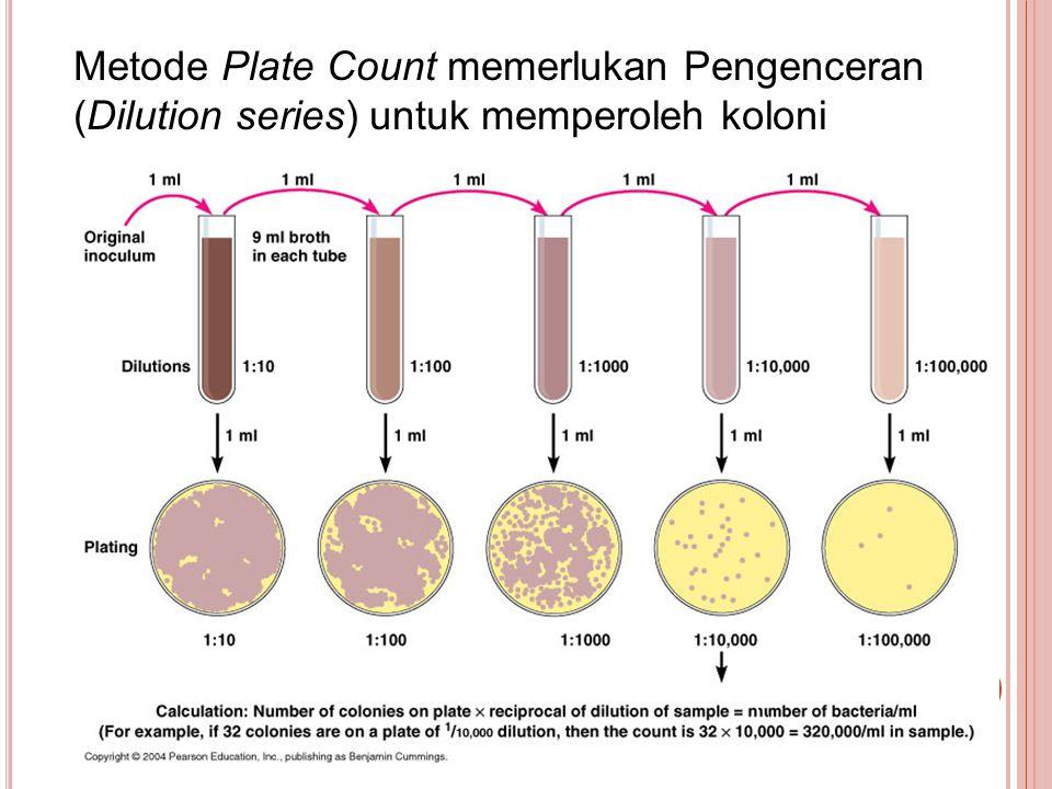 Metode Plate Count memerlukan Pengenceran (Dilution series) untuk memperoleh koloni