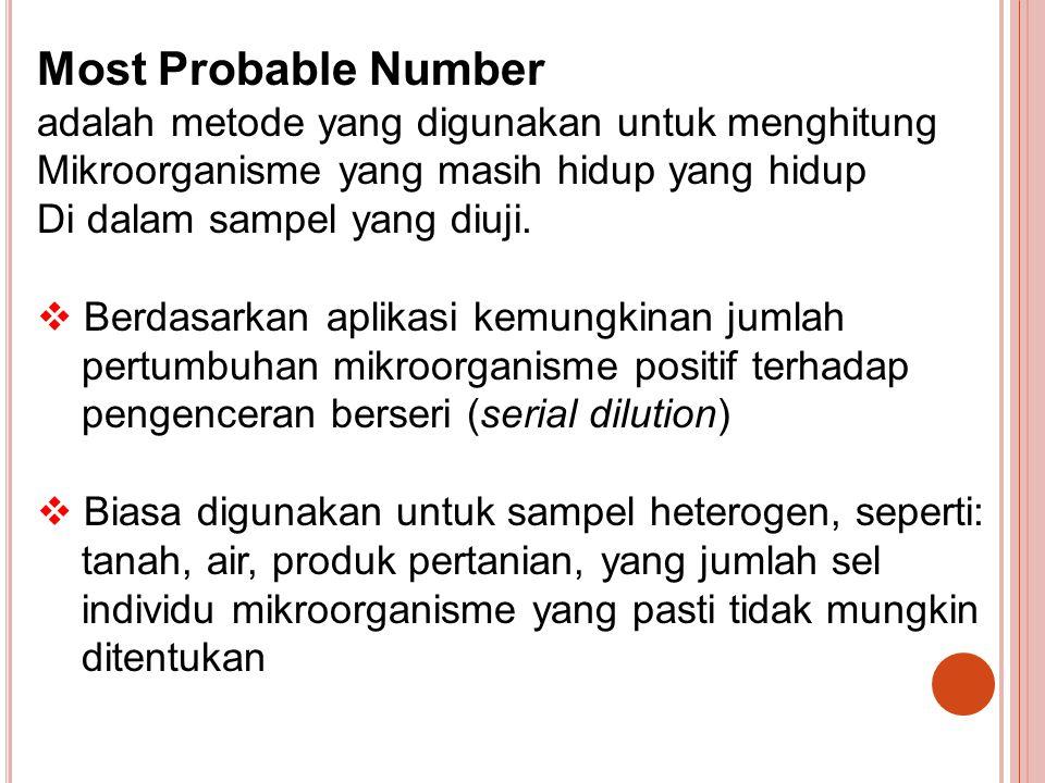 Most Probable Number adalah metode yang digunakan untuk menghitung Mikroorganisme yang masih hidup yang hidup Di dalam sampel yang diuji.  Berdasarka