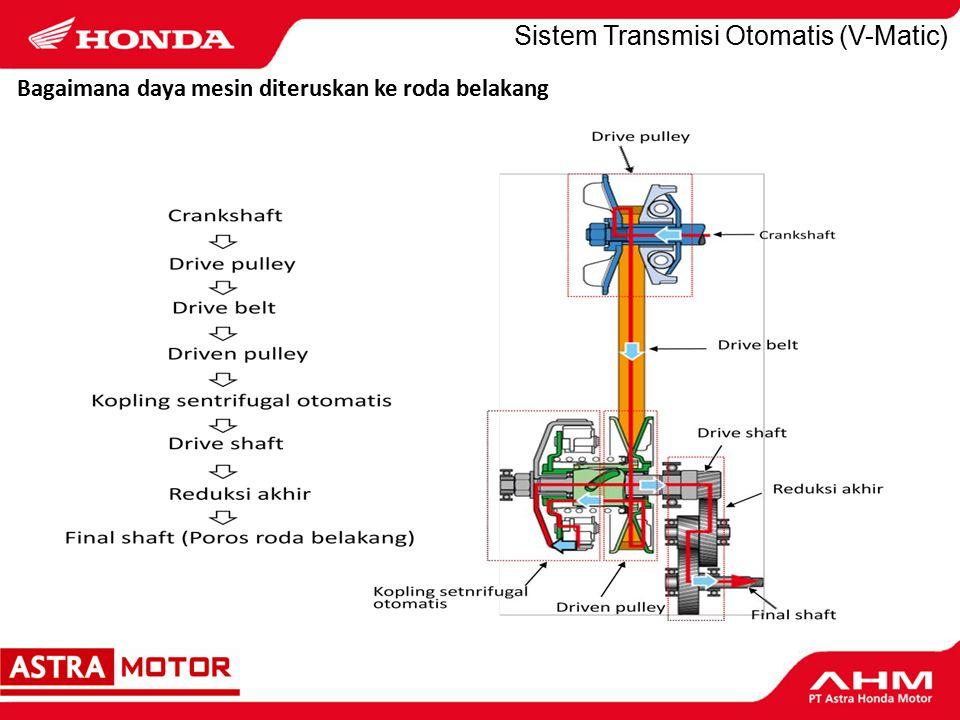 Sistem Transmisi Otomatis (V-Matic)  Pengoperasian driven pulleys [Drive pulley] [Driven pulley] (1) Weight roller (2) Movable driven face spring (3) Movable drive face (4) Movable driven face : Gaya sentrifugal: Torsi mesin : Gaya pegas : Tegangan belt 1.