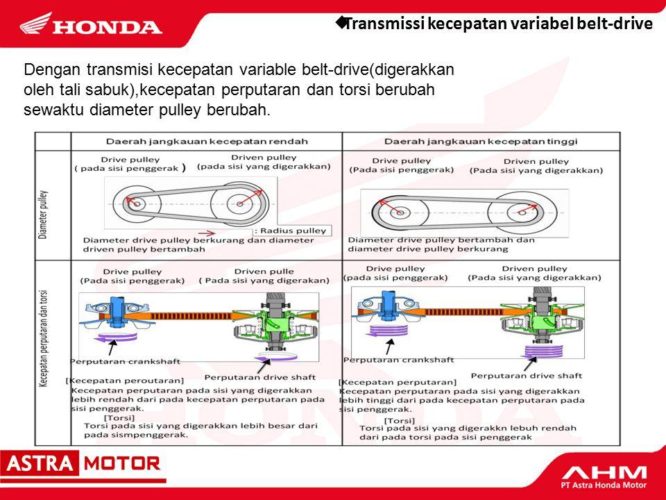 Sistem Transmisi Otomatis (V-Matic) Berhenti stasioner Mulai berjalan Berakselerasi Menaiki tanjakan Menjelajah Berakselerasi (kick-down) Menuruni tanjakan (engine brake)  Bagaimana diameter pulley berubah mengikuti kondisi perjalanan