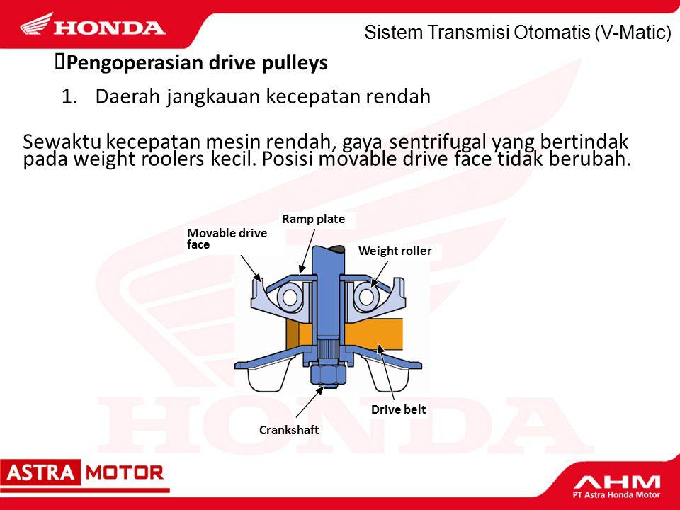 Sistem Transmisi Otomatis (V-Matic) Lebar pulley berkurang Sewaktu kecepatan mesin tinggi,akibat gaya centrifugal, weight roolers bergerak menuju kelilingnya disepanjang tanjakan dari ramp plate akibat gaya sentrifugal.