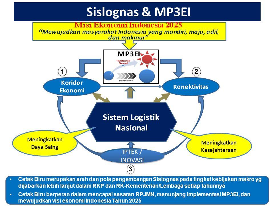 Cetak Biru merupakan arah dan pola pengembangan Sislognas pada tingkat kebijakan makro yg dijabarkan lebih lanjut dalam RKP dan RK-Kementerian/Lembaga