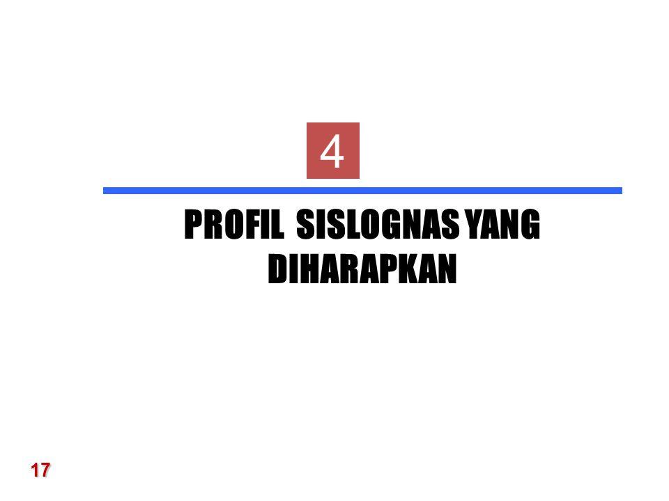 4 PROFIL SISLOGNAS YANG DIHARAPKAN 17