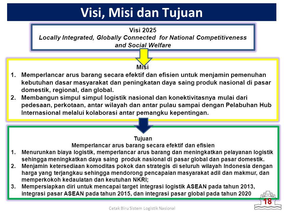 Visi, Misi dan Tujuan Cetak Biru Sistem Logistik Nasional Misi 1.Memperlancar arus barang secara efektif dan efisien untuk menjamin pemenuhan kebutuha