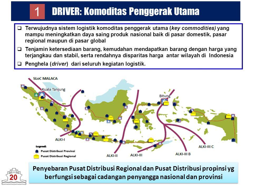 DRIVER: Komoditas Penggerak Utama 20  Terwujudnya sistem logistik komoditas penggerak utama (key commodities) yang mampu meningkatkan daya saing prod
