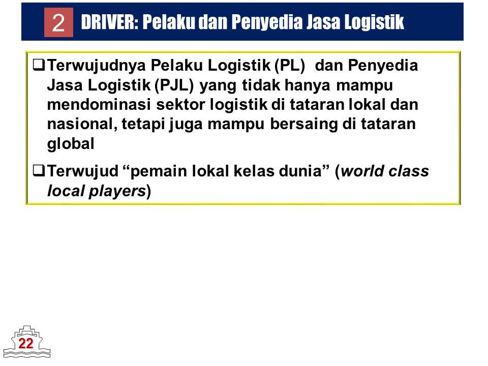 DRIVER: Pelaku dan Penyedia Jasa Logistik 22  Terwujudnya Pelaku Logistik (PL) dan Penyedia Jasa Logistik (PJL) yang tidak hanya mampu mendominasi se