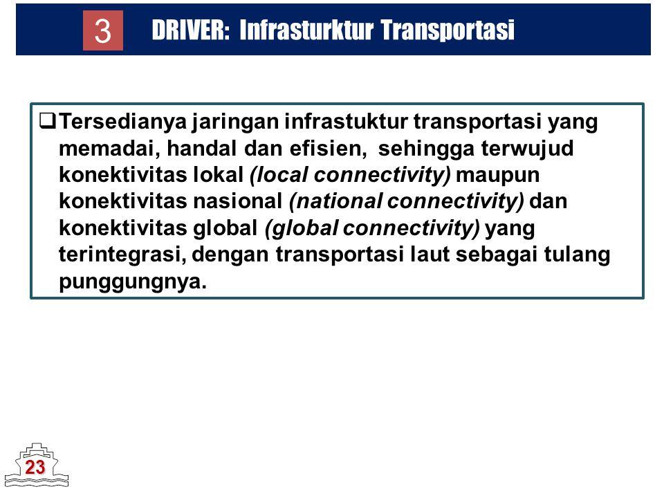 DRIVER: Infrasturktur Transportasi 23  Tersedianya jaringan infrastuktur transportasi yang memadai, handal dan efisien, sehingga terwujud konektivita