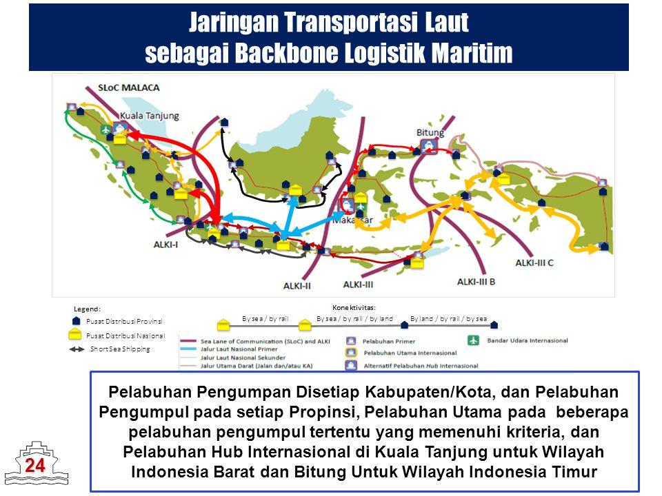Jaringan Transportasi Laut sebagai Backbone Logistik Maritim Pelabuhan Pengumpan Disetiap Kabupaten/Kota, dan Pelabuhan Pengumpul pada setiap Propinsi