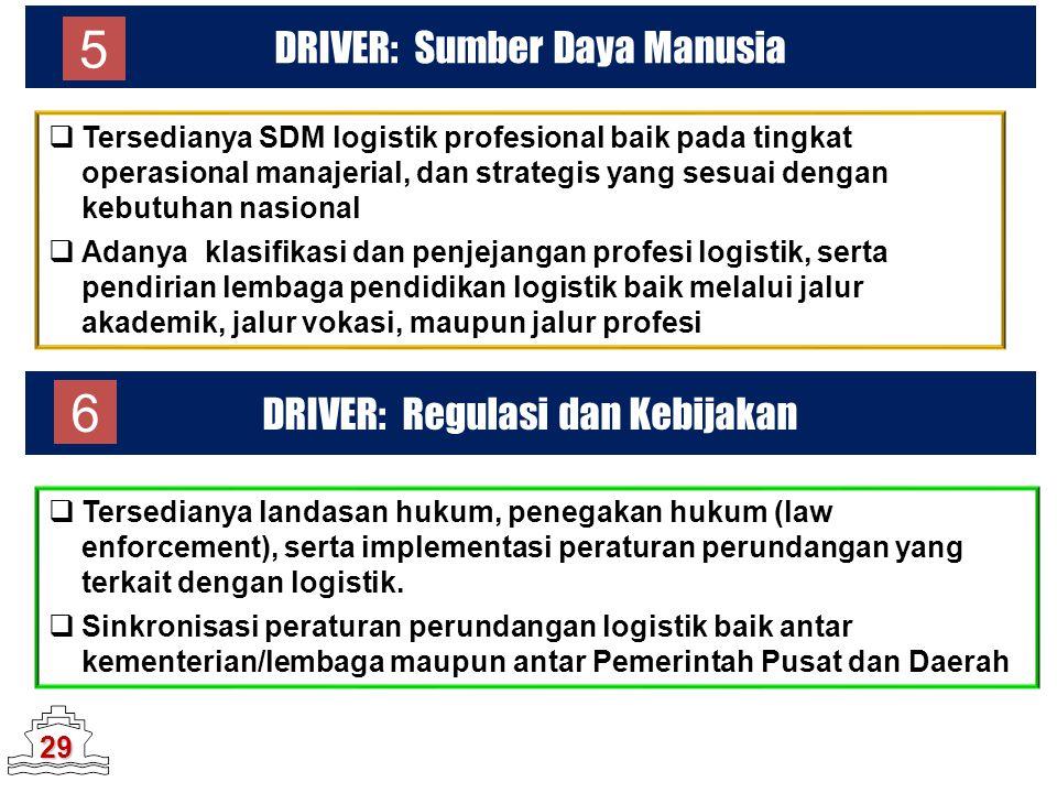 DRIVER: Sumber Daya Manusia 29  Tersedianya SDM logistik profesional baik pada tingkat operasional manajerial, dan strategis yang sesuai dengan kebut