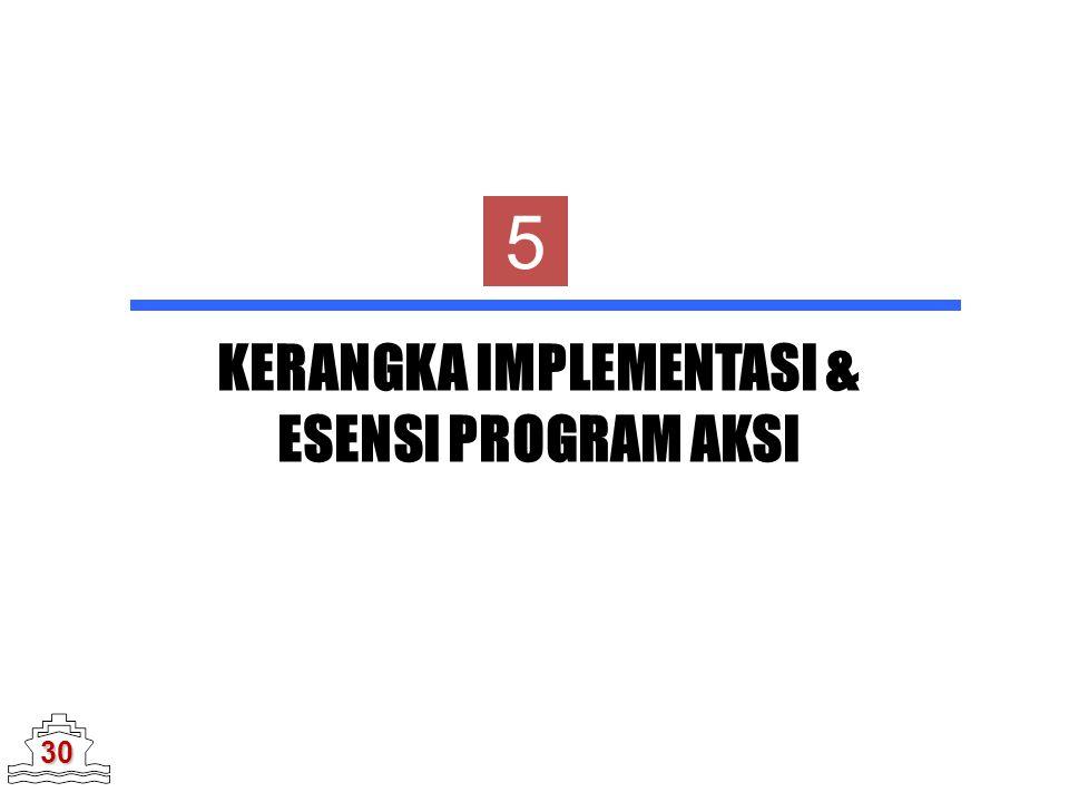 5 KERANGKA IMPLEMENTASI & ESENSI PROGRAM AKSI 30