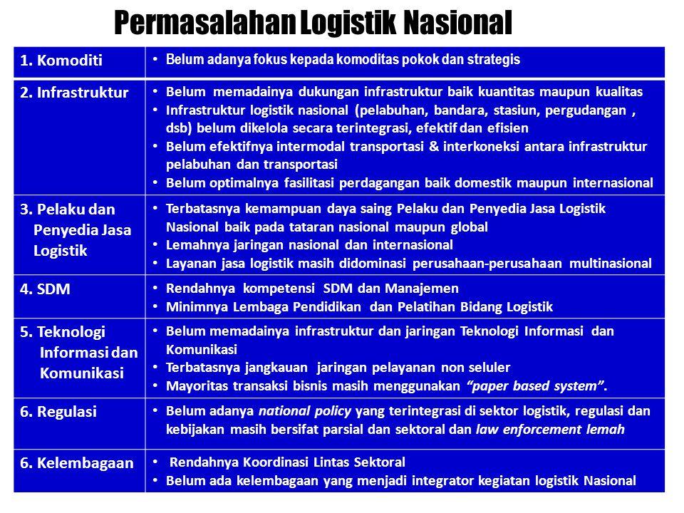 Permasalahan Logistik Nasional 1. Komoditi Belum adanya fokus kepada komoditas pokok dan strategis 2. Infrastruktur Belum memadainya dukungan infrastr